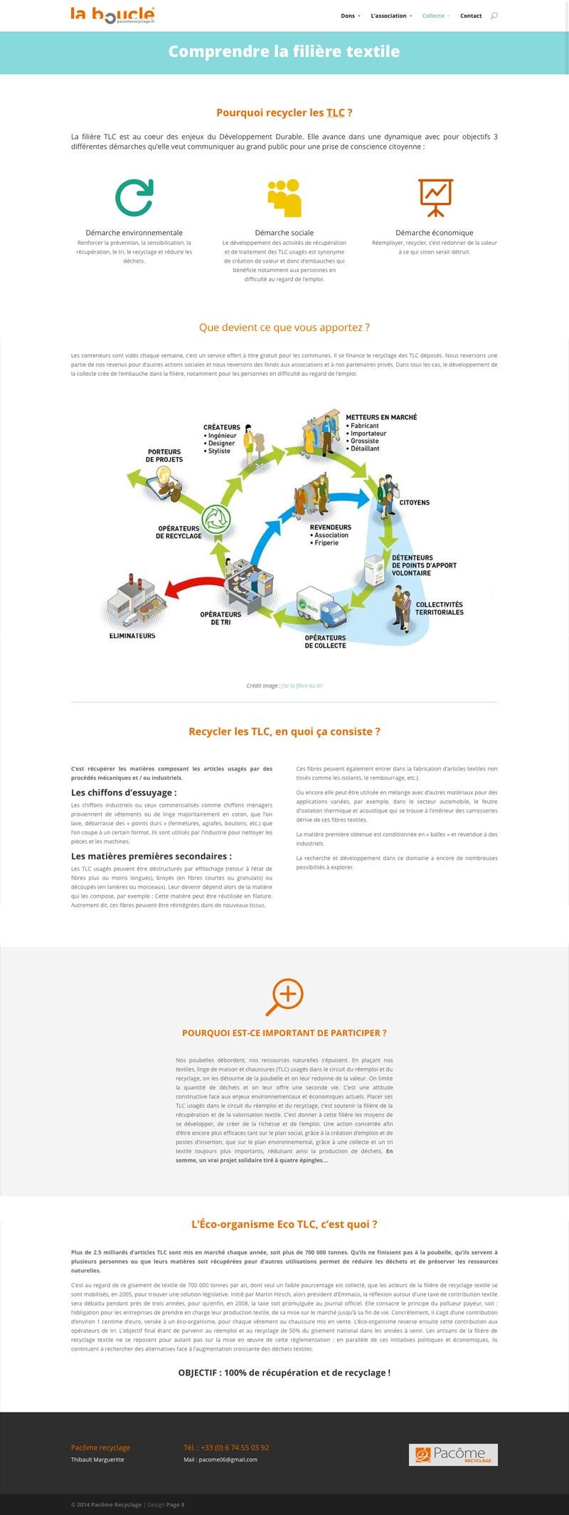 Pacôme Recyclage - Site Internet - Filière textile